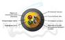 Оптический кабель  для прокладки в защитных пластмассовых трубах (пневмопрокладка) ОККТМ-*(1,5)